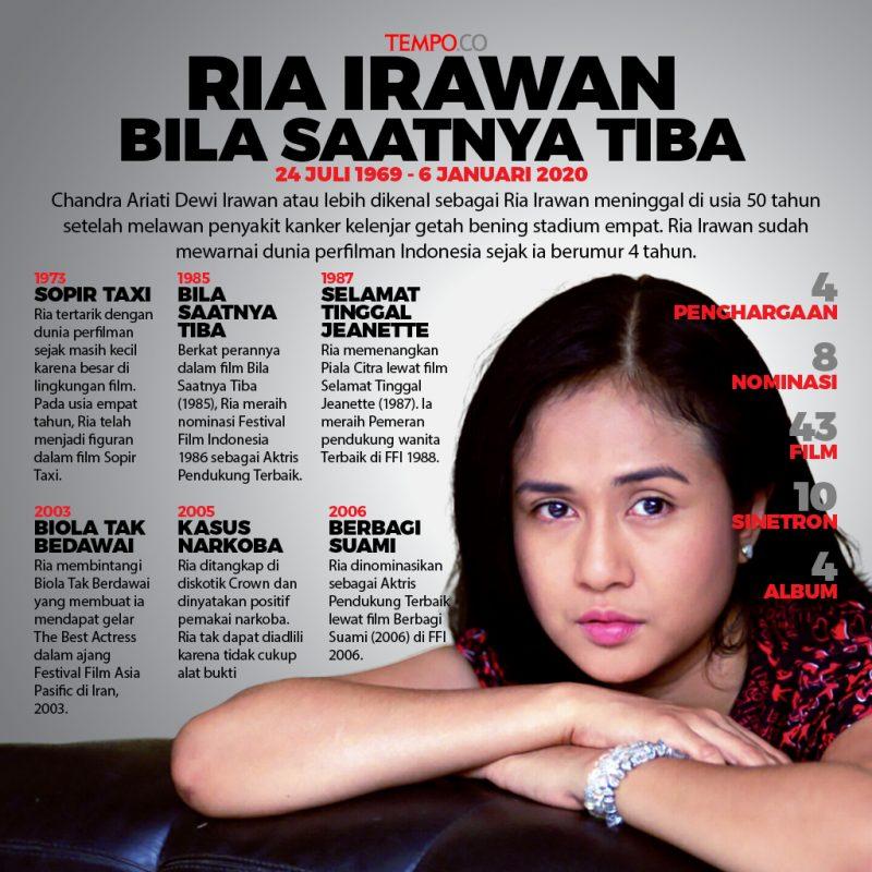 Ria-Irawan-2020-01-06